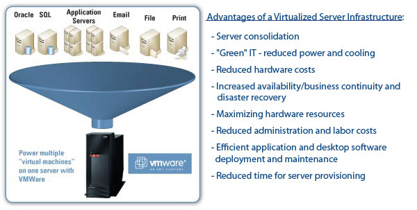 vmware_virtualization2